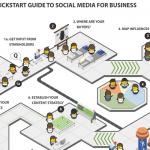 quickstart info